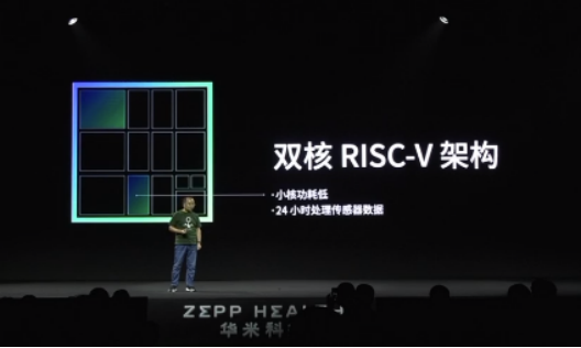 New breakthrough in Huami's self-developed road! Release Huangshan 2S chip, Zepp OS, blood pressure monitoring engine